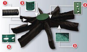 presby-envirofin-septic-systems